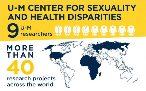 University of Michigan Center for Sexuality and Health Disparities facts